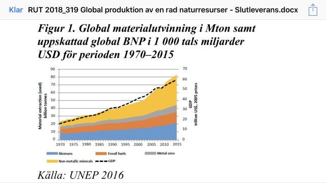 GDP tillväxt o resursförbrukning
