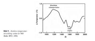 NIPCC medieval warming graph