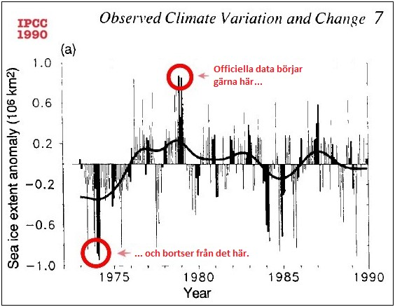 ipcc-1990-observed-climate-variation-and-change