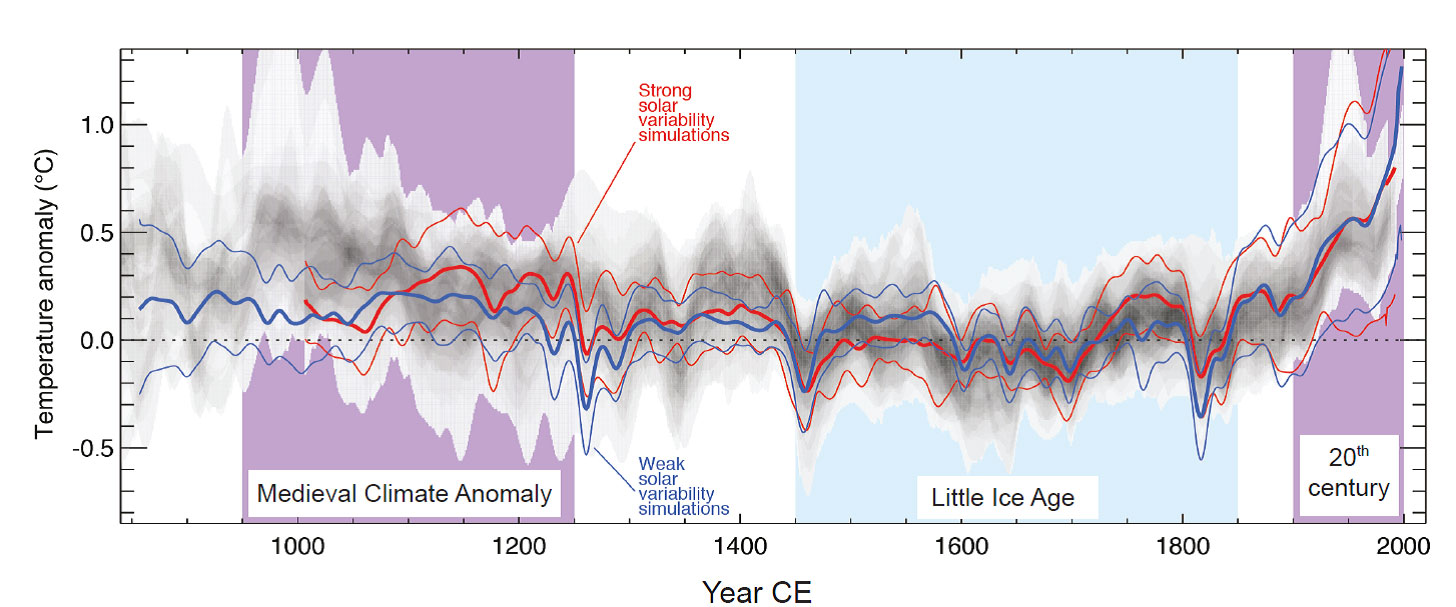 Comparisons-of-simulated-and-reconstructed-Northern-Hemisphere-temperature-changes-v2