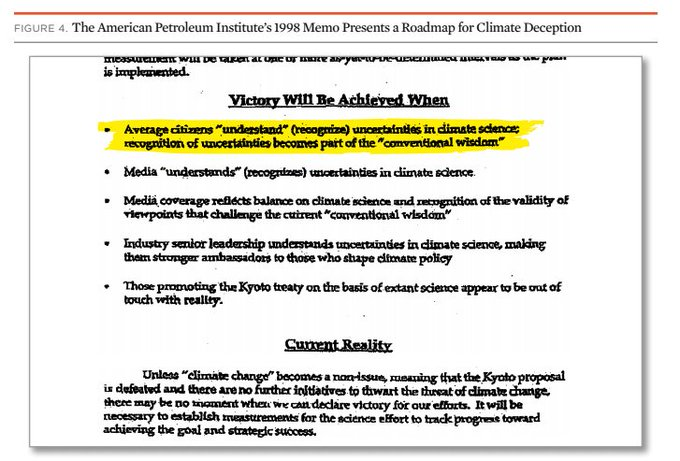 API 1998 Memo klimat