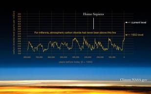 co2-graph-051619 NASA 800kår